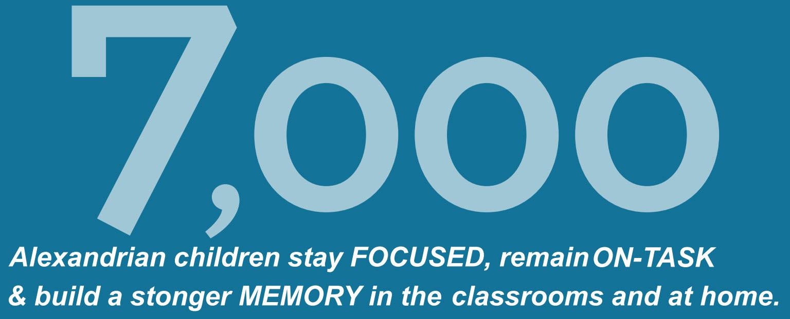 7000 Children stay focused